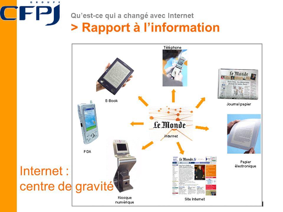 Quest-ce qui a changé avec Internet > Rapport à linformation Internet : centre de gravité