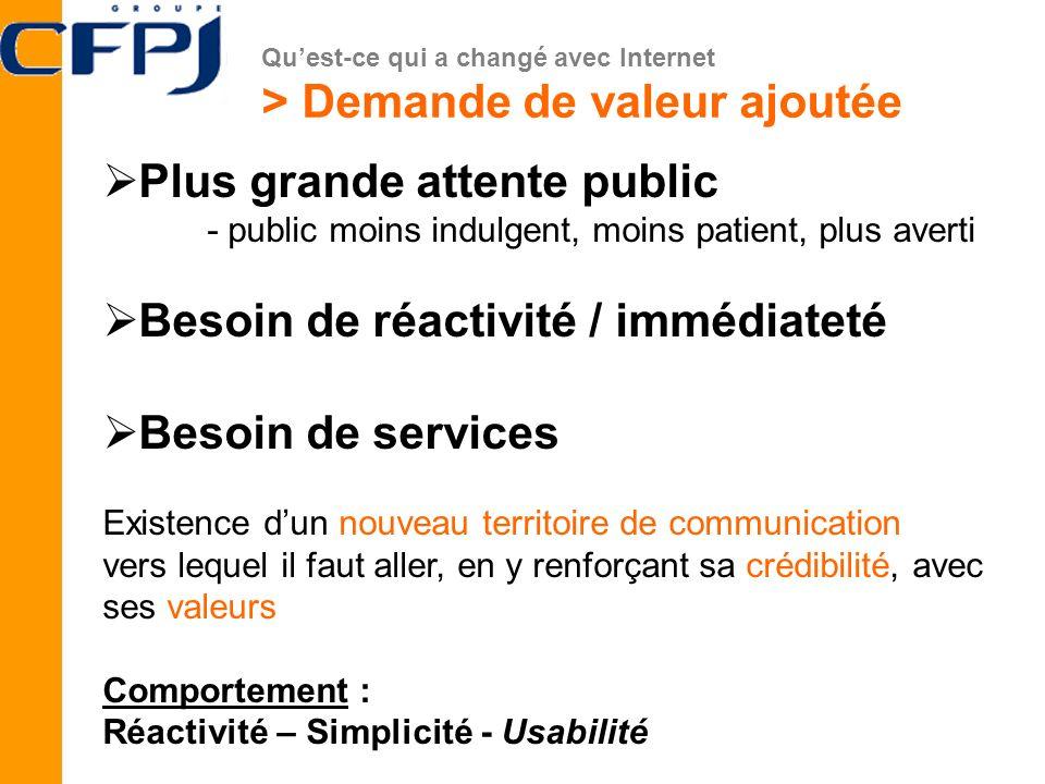Plus grande attente public - public moins indulgent, moins patient, plus averti Besoin de réactivité / immédiateté Besoin de services Existence dun no