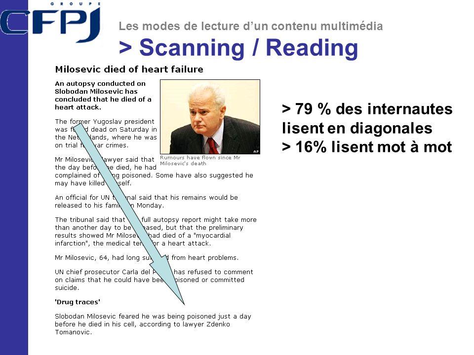 Les modes de lecture dun contenu multimédia > Scanning / Reading > 79 % des internautes lisent en diagonales > 16% lisent mot à mot