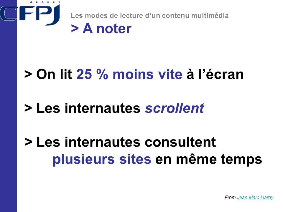 Les modes de lecture dun contenu multimédia > A noter > On lit 25 % moins vite à lécran > Les internautes scrollent > Les internautes consultent plusi