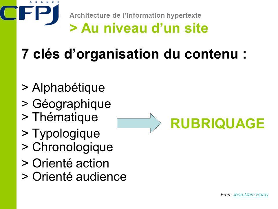 > Au niveau dun site 7 clés dorganisation du contenu : > Alphabétique > Géographique > Thématique > Typologique > Chronologique > Orienté action > Ori