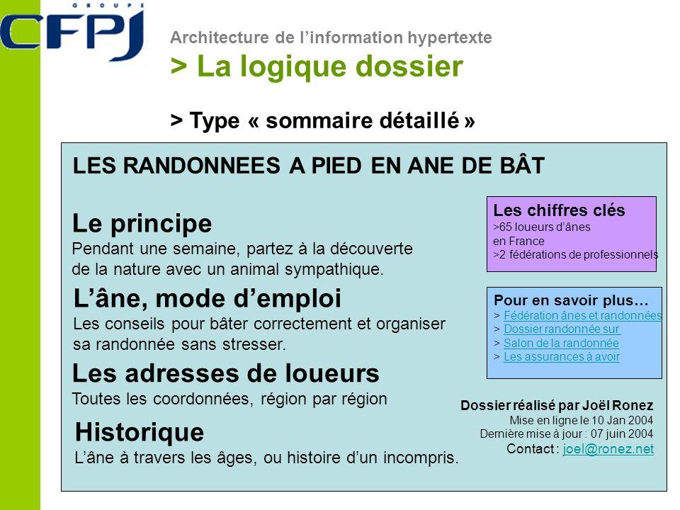Architecture de linformation hypertexte > La logique dossier > Type « sommaire détaillé » LES RANDONNEES A PIED EN ANE DE BÂT Le principe Pendant une