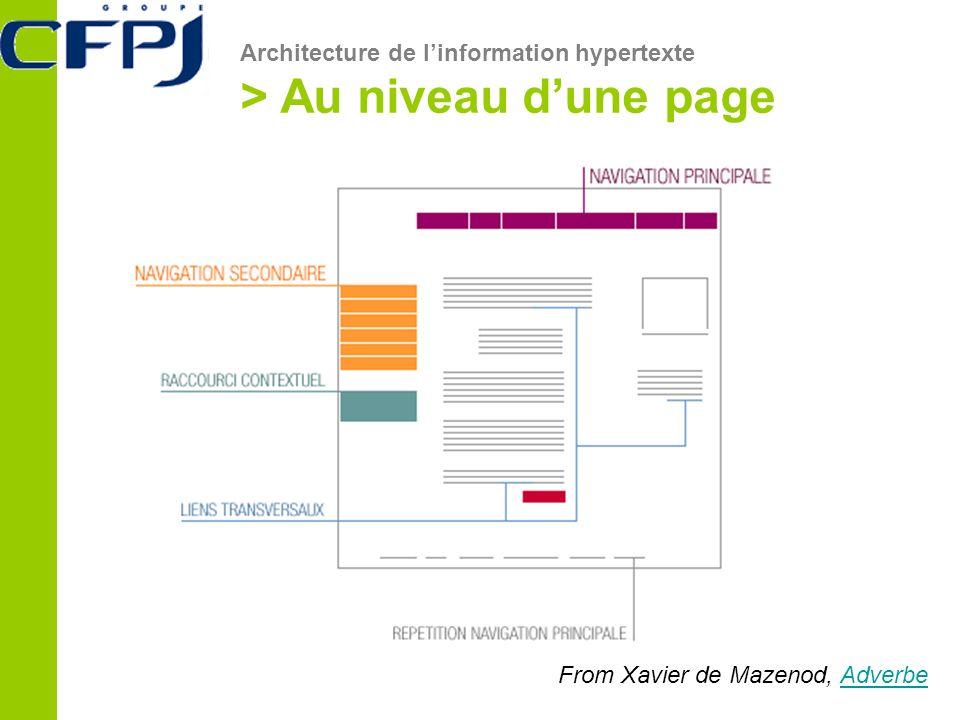 Architecture de linformation hypertexte > Au niveau dune page From Xavier de Mazenod, AdverbeAdverbe