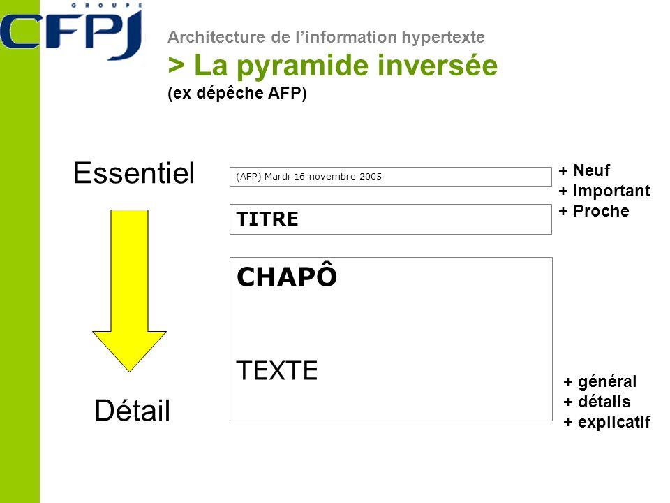 Architecture de linformation hypertexte > La pyramide inversée (ex dépêche AFP) + Neuf + Important + Proche + général + détails + explicatif Essentiel Détail (AFP) Mardi 16 novembre 2005 CHAPÔ TEXTE TITRE