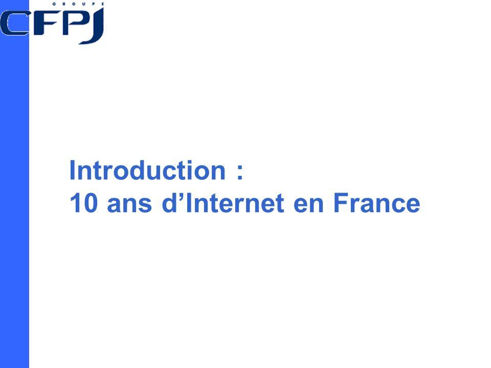 Les modes de lecture dun contenu multimédia > Lecture en « F » From Laurent Goffin http://www.gwix.net/web_gwix/article.asp?filID=233