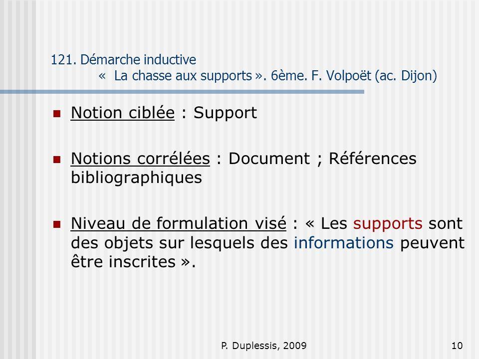 P. Duplessis, 200910 121. Démarche inductive « La chasse aux supports ». 6ème. F. Volpoët (ac. Dijon) Notion ciblée : Support Notions corrélées : Docu