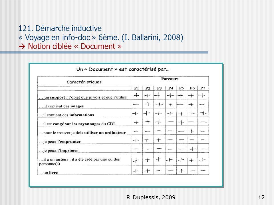 P. Duplessis, 200912 121. Démarche inductive « Voyage en info-doc » 6ème. (I. Ballarini, 2008) Notion ciblée « Document »