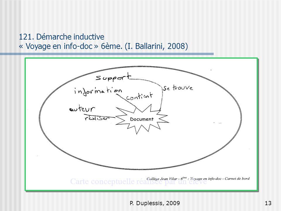 P. Duplessis, 200913 Carte conceptuelle réalisée par un élève 121. Démarche inductive « Voyage en info-doc » 6ème. (I. Ballarini, 2008)