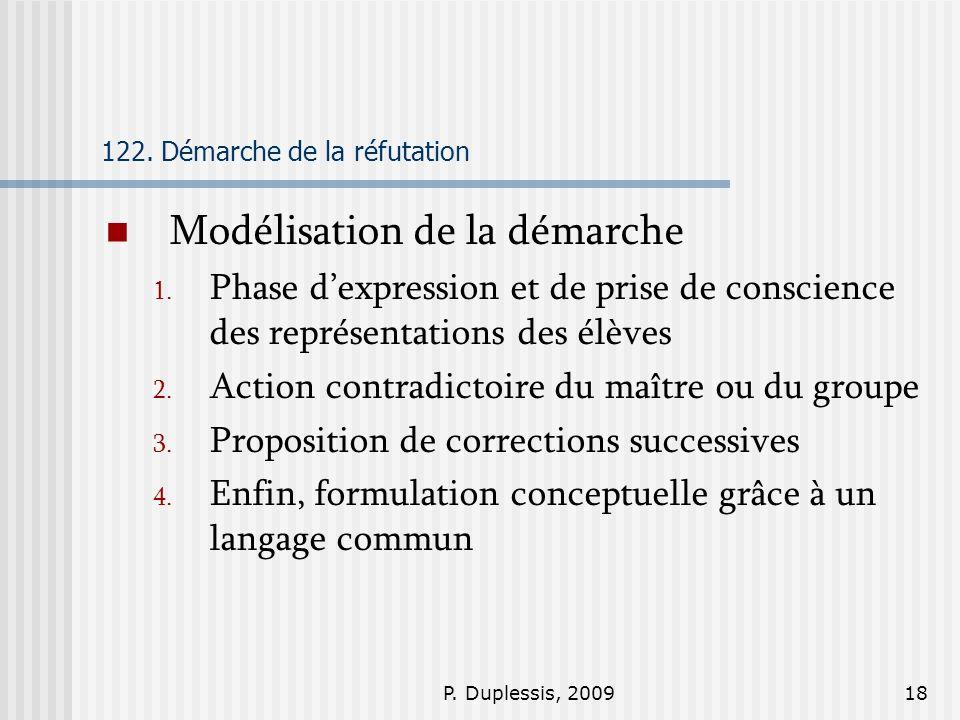 P. Duplessis, 200918 122. Démarche de la réfutation Modélisation de la démarche 1. Phase dexpression et de prise de conscience des représentations des