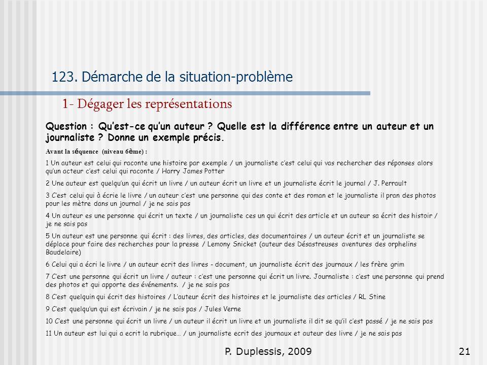 P. Duplessis, 200921 123. Démarche de la situation-problème 1- Dégager les représentations Question : Quest-ce quun auteur ? Quelle est la différence