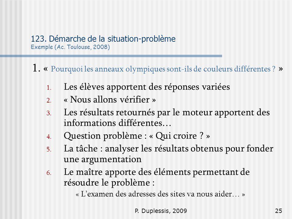 P. Duplessis, 200925 123. Démarche de la situation-problème Exemple (Ac. Toulouse, 2008) 1. « Pourquoi les anneaux olympiques sont-ils de couleurs dif