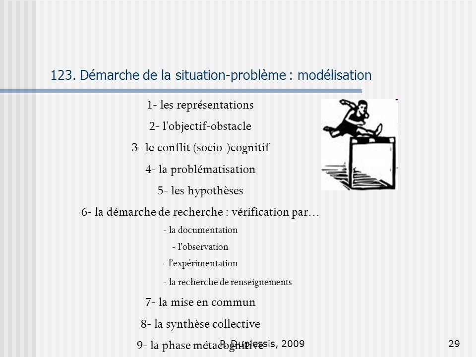 P. Duplessis, 200929 123. Démarche de la situation-problème : modélisation 1- les représentations 2- lobjectif-obstacle 3- le conflit (socio-)cognitif