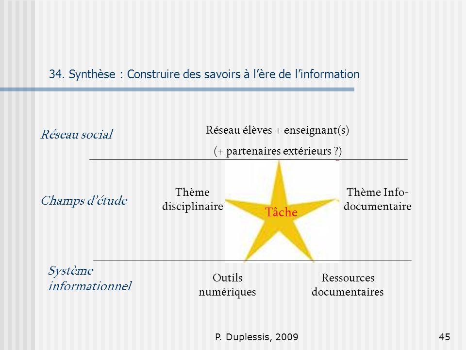 P. Duplessis, 200945 34. Synthèse : Construire des savoirs à lère de linformation Réseau élèves + enseignant(s) (+ partenaires extérieurs ?) Thème Inf