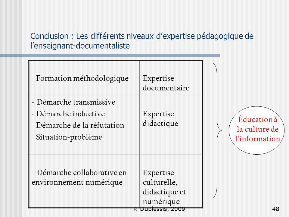P. Duplessis, 200948 Conclusion : Les différents niveaux dexpertise pédagogique de lenseignant-documentaliste - Formation méthodologiqueExpertise docu