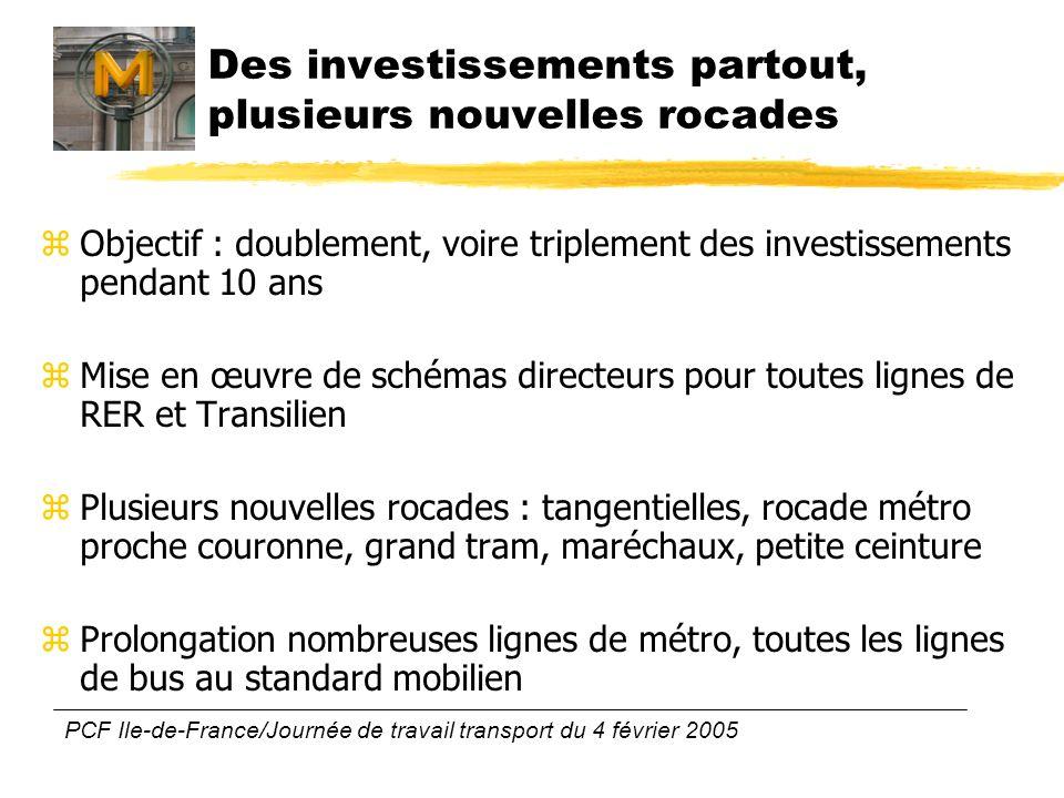 PCF Ile-de-France/Journée de travail transport du 4 février 2005 Des investissements partout, plusieurs nouvelles rocades zObjectif : doublement, voir