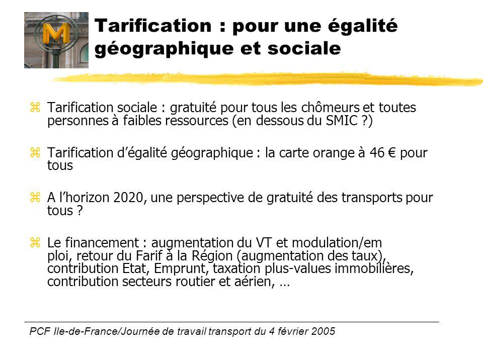 PCF Ile-de-France/Journée de travail transport du 4 février 2005 Tarification : pour une égalité géographique et sociale zTarification sociale : gratu