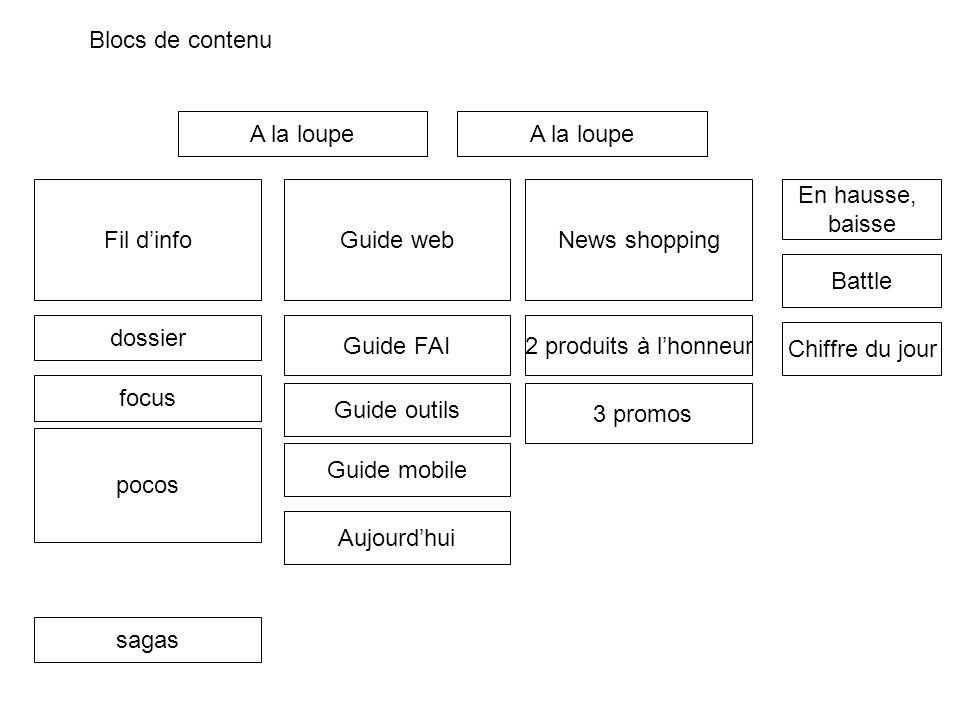 Fil dinfo dossier focus pocos Guide webNews shopping Guide FAI Guide outils 2 produits à lhonneur 3 promos Guide mobile Aujourdhui En hausse, baisse B