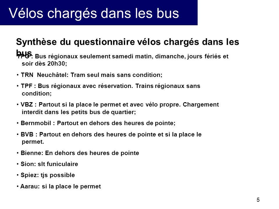 6 RESUME Villes qui acceptent les vélos dans les bus en Ville VILLES ZurichBerneBâleBienneAarauSpiezBadenLausanneFribourgNeuchâtelSion Oui dans les bus OUI Non (sauf metro bus essai) Non Oui dans les Tram OUI -----OUI PS : Voir sous quelles conditions et prix tableaux précédents