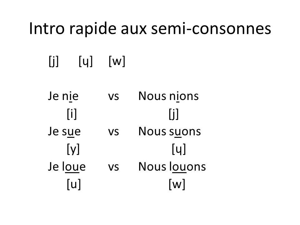 Intro rapide aux semi-consonnes [j][ɥ][w] Je nievsNous nions [i][j] Je suevsNous suons [y] [ɥ] Je louevsNous louons [u][w]