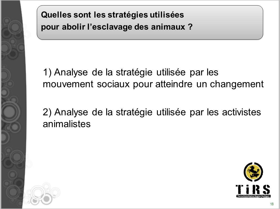 1) Analyse de la stratégie utilisée par les mouvement sociaux pour atteindre un changement 2) Analyse de la stratégie utilisée par les activistes anim