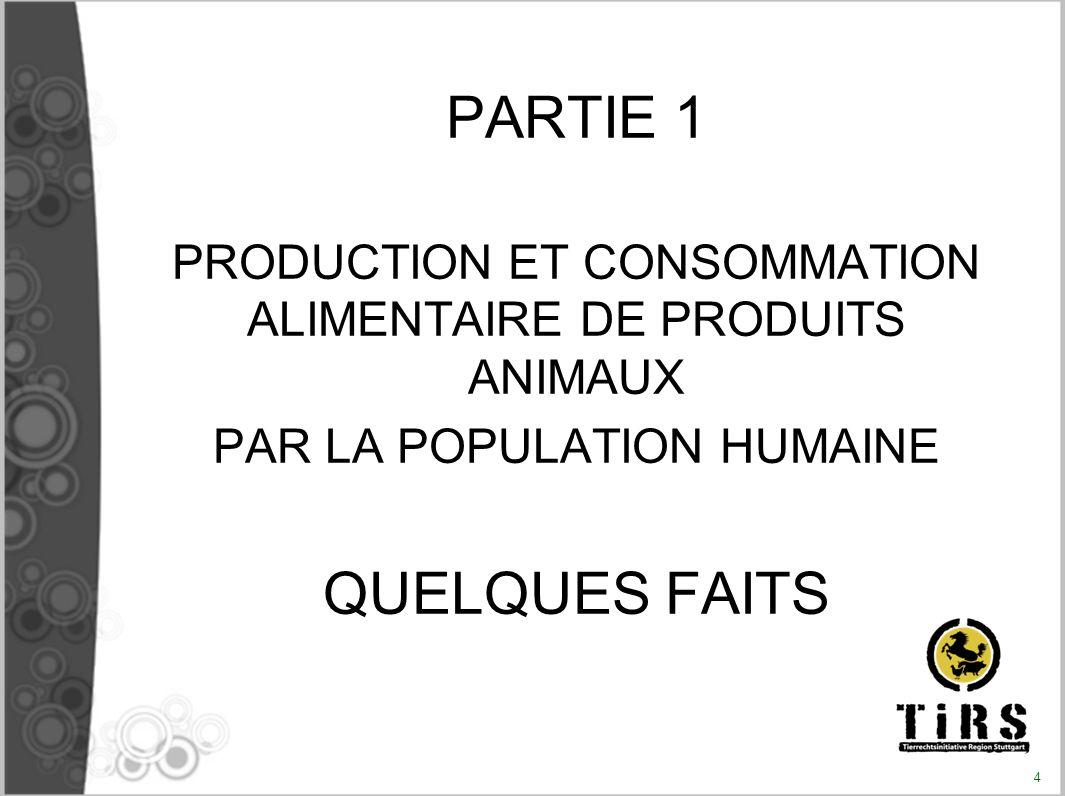Sondages effectués sur des échantillons représentatifs (France) Sondage 1 : perception des élevages de poules pondeuses en batteries de cages (2000) Sondage 2 : perception de la mise à mort des animaux (2003) Deux sondages 45