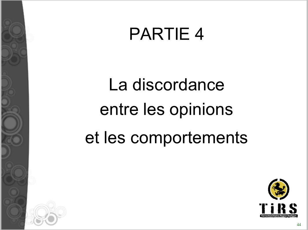 PARTIE 4 La discordance entre les opinions et les comportements 44