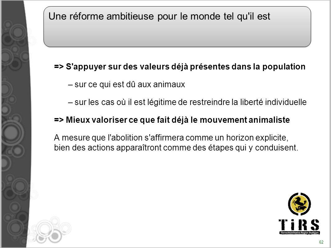=> S'appuyer sur des valeurs déjà présentes dans la population – sur ce qui est dû aux animaux – sur les cas où il est légitime de restreindre la libe