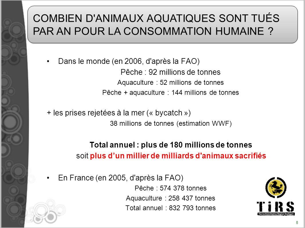 Dans le monde (en 2006, d'après la FAO) Pêche : 92 millions de tonnes Aquaculture : 52 millions de tonnes Pêche + aquaculture : 144 millions de tonnes
