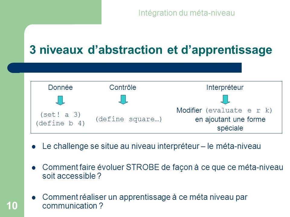 10 3 niveaux dabstraction et dapprentissage Le challenge se situe au niveau interpréteur – le méta-niveau Comment faire évoluer STROBE de façon à ce que ce méta-niveau soit accessible .