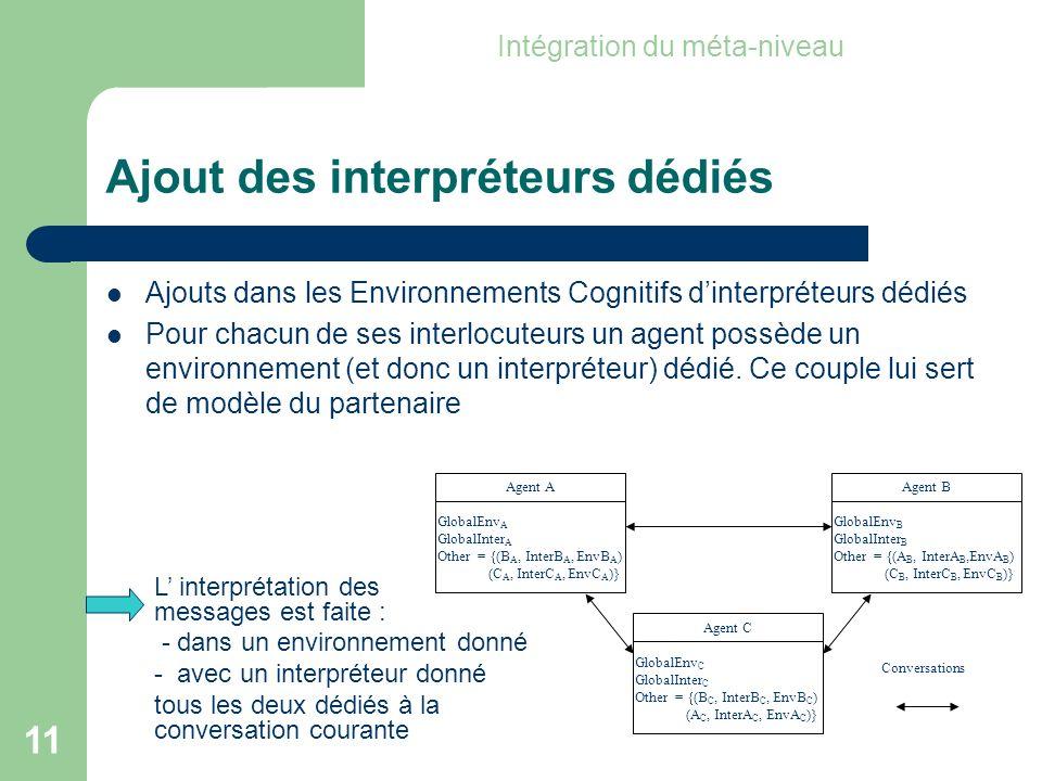 11 Ajout des interpréteurs dédiés Ajouts dans les Environnements Cognitifs dinterpréteurs dédiés Pour chacun de ses interlocuteurs un agent possède un environnement (et donc un interpréteur) dédié.