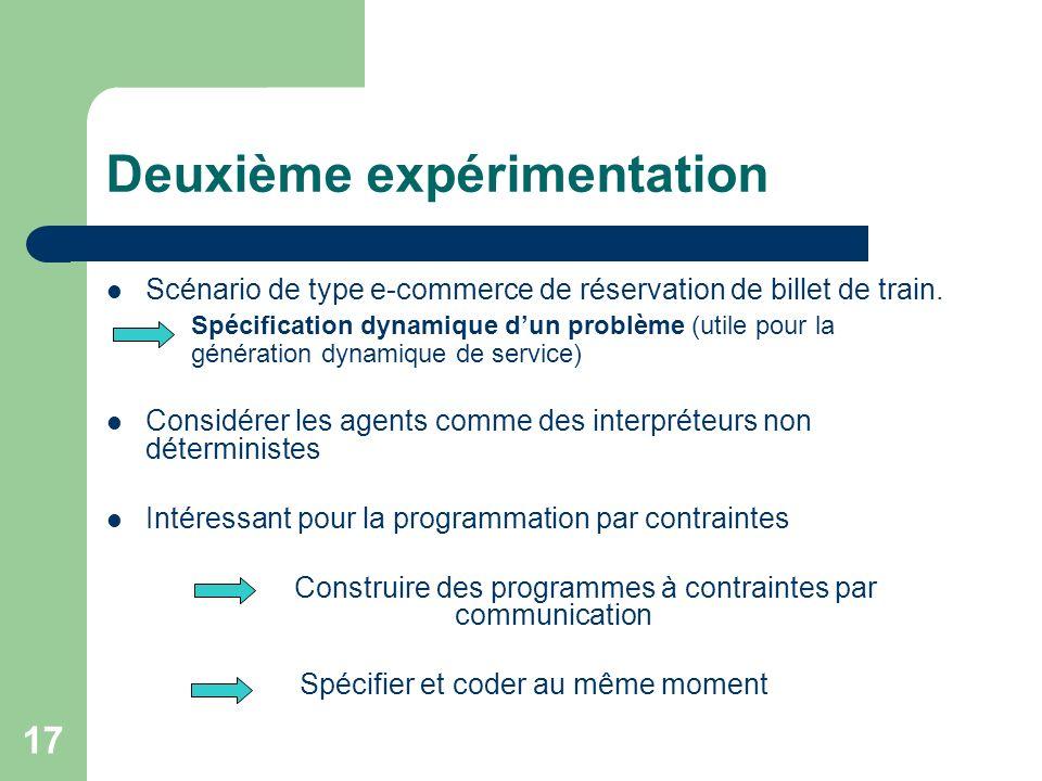 17 Deuxième expérimentation Scénario de type e-commerce de réservation de billet de train.