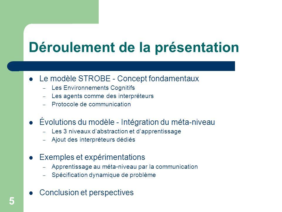 6 Le modèle STROBE STReam + OBject + Environment Basé sur les ACL classiques (KQML, FIPA-ACL…) Dialogue = ensemble de message échangés sous forme de flots Le concept de mémoire via des objet (sous forme de procédure) Utilisation du concept de Dynamic Scheduler Apprentissage comme effet secondaire de la communication Le modèle STROBE - Concept fondamentaux