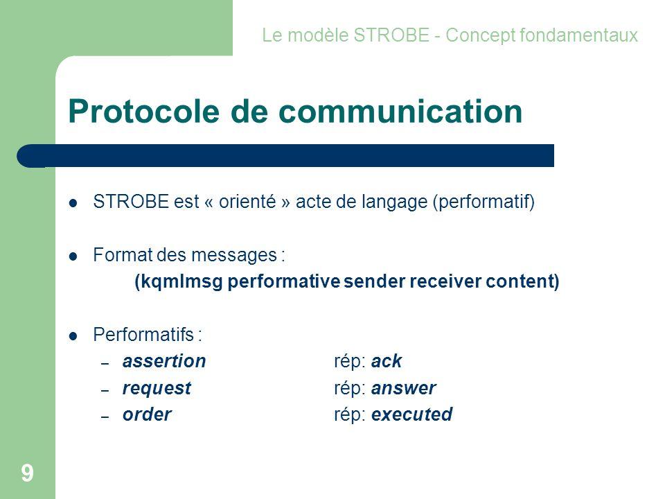 9 Protocole de communication STROBE est « orienté » acte de langage (performatif) Format des messages : (kqmlmsg performative sender receiver content) Performatifs : – assertion rép: ack – request rép: answer – order rép: executed Le modèle STROBE - Concept fondamentaux