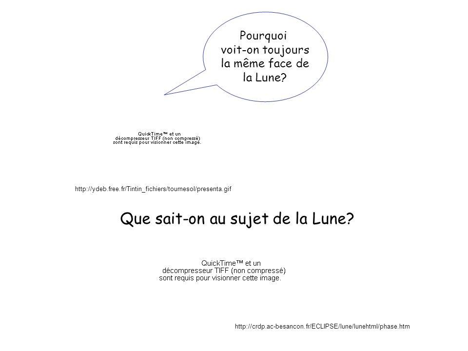 http://ydeb.free.fr/Tintin_fichiers/tournesol/presenta.gif Pourquoi voit-on toujours la même face de la Lune? Que sait-on au sujet de la Lune? http://