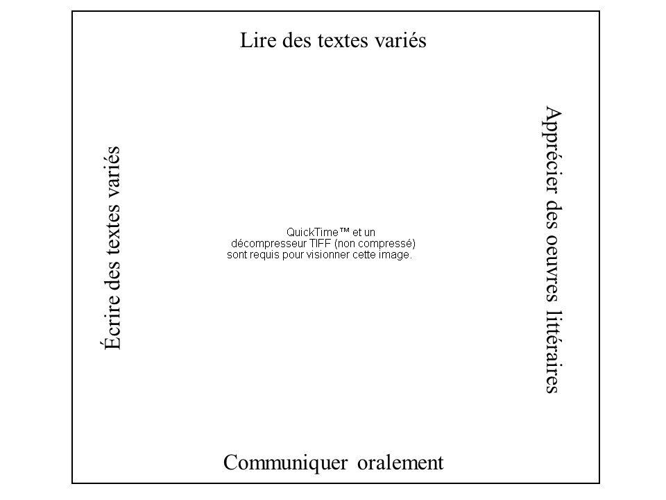 Lire des textes variés Écrire des textes variés Communiquer oralement Apprécier des oeuvres littéraires