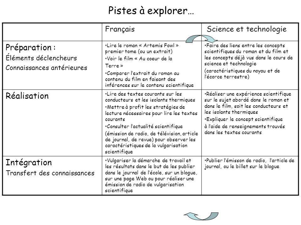 Français Science et technologie Préparation : Éléments déclencheurs Connaissances antérieures Lire le roman « Artemis Fowl » premier tome (ou un extra