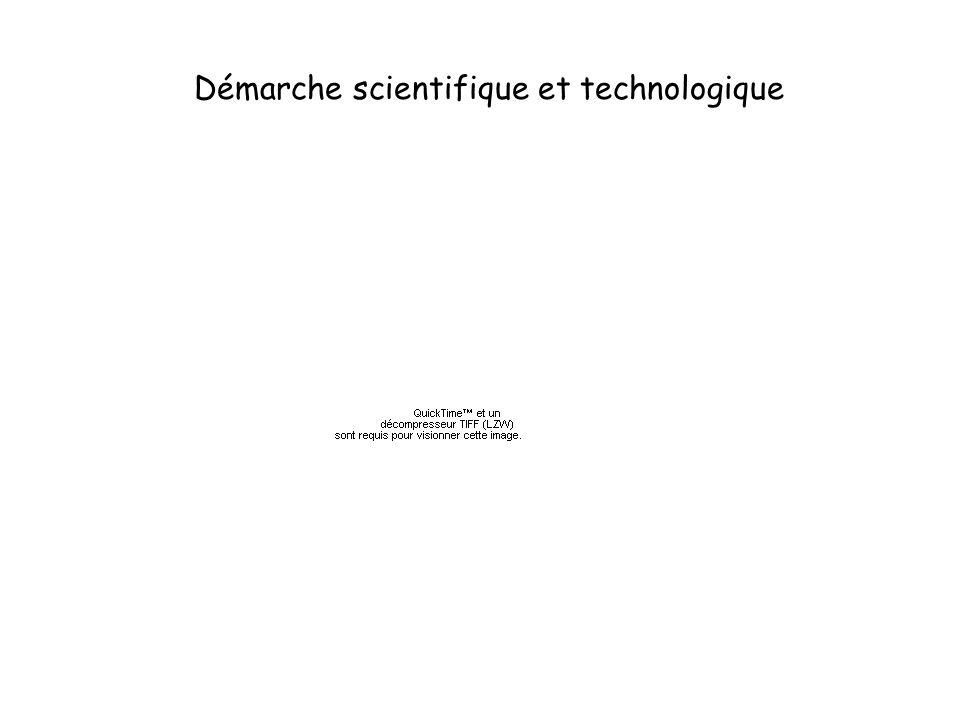Démarche scientifique et technologique
