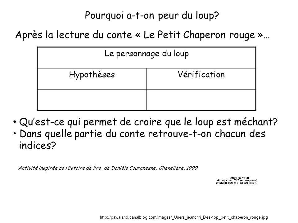 http://pawaland.canalblog.com/images/_Users_jeanchri_Desktop_petit_chaperon_rouge.jpg Pourquoi a-t-on peur du loup? Après la lecture du conte « Le Pet