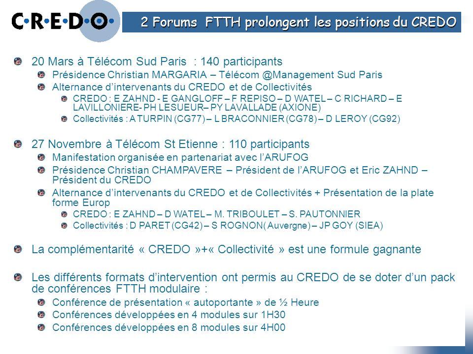 2 Forums FTTH prolongent les positions du CREDO 20 Mars à Télécom Sud Paris : 140 participants Présidence Christian MARGARIA – Télécom @Management Sud