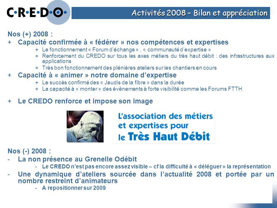 Nos (+) 2008 : +Capacité confirmée à « fédérer » nos compétences et expertises +Le fonctionnement « Forum déchange », « communauté dexpertise » +Renfo