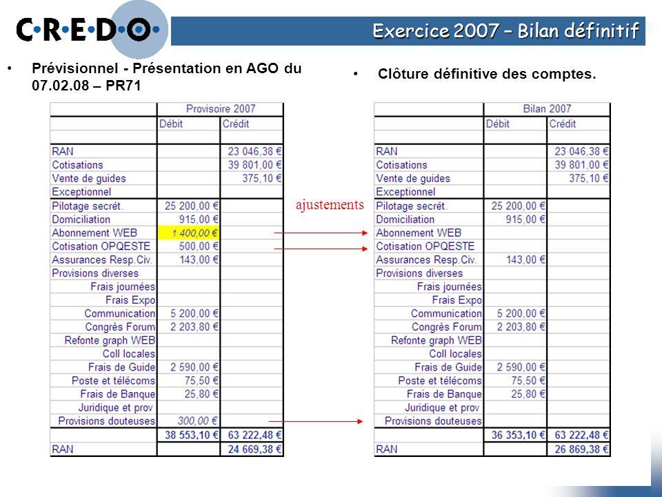 Clôture définitive des comptes. Prévisionnel - Présentation en AGO du 07.02.08 – PR71 Exercice 2007 – Bilan définitif ajustements