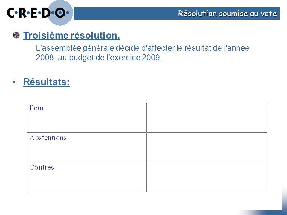 Troisième résolution. L'assemblée générale décide d'affecter le résultat de l'année 2008, au budget de l'exercice 2009. Résultats: Résolution soumise