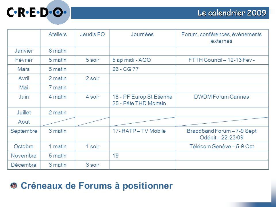 AteliersJeudis FOJournéesForum, conférences, évènements externes Janvier8 matin Février5 matin5 soir5 ap midi - AGOFTTH Council – 12-13 Fev - Mars5 ma