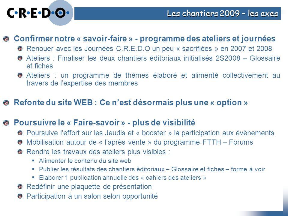Confirmer notre « savoir-faire » - programme des ateliers et journées Renouer avec les Journées C.R.E.D.O un peu « sacrifiées » en 2007 et 2008 Atelie