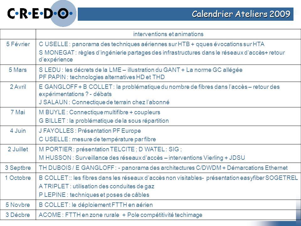 Calendrier Ateliers 2009 Calendrier Ateliers 2009 interventions et animations 5 FévrierC USELLE : panorama des techniques aériennes sur HTB + qques év