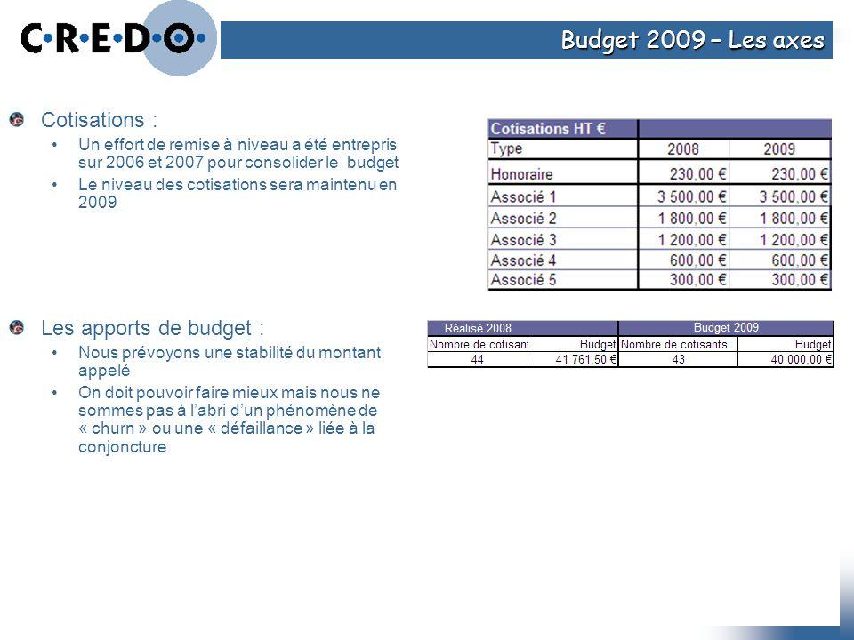 Cotisations : Un effort de remise à niveau a été entrepris sur 2006 et 2007 pour consolider le budget Le niveau des cotisations sera maintenu en 2009
