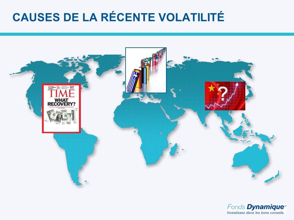CAUSES DE LA RÉCENTE VOLATILITÉ