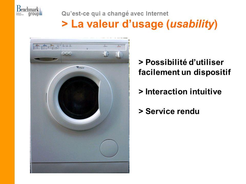 > Possibilité dutiliser facilement un dispositif > Interaction intuitive > Service rendu Quest-ce qui a changé avec Internet > La valeur dusage (usability)