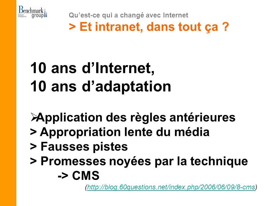 10 ans dInternet, 10 ans dadaptation Application des règles antérieures > Appropriation lente du média > Fausses pistes > Promesses noyées par la technique -> CMS (http://blog.60questions.net/index.php/2006/06/09/8-cms)http://blog.60questions.net/index.php/2006/06/09/8-cms Quest-ce qui a changé avec Internet > Et intranet, dans tout ça