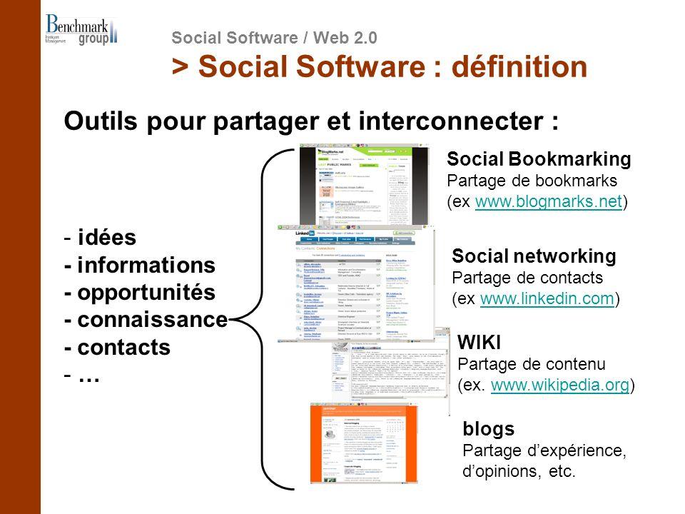 > Social Software : définition Outils pour partager et interconnecter : Social Bookmarking Partage de bookmarks (ex www.blogmarks.net)www.blogmarks.ne